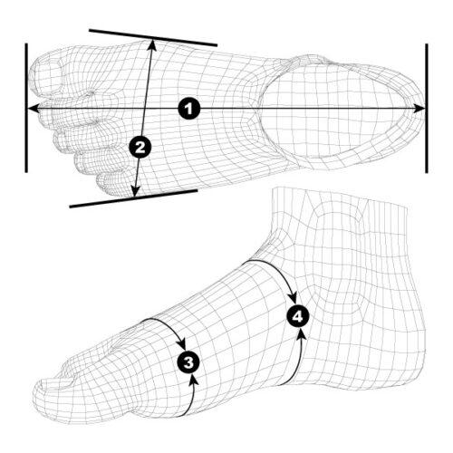 Footsizing